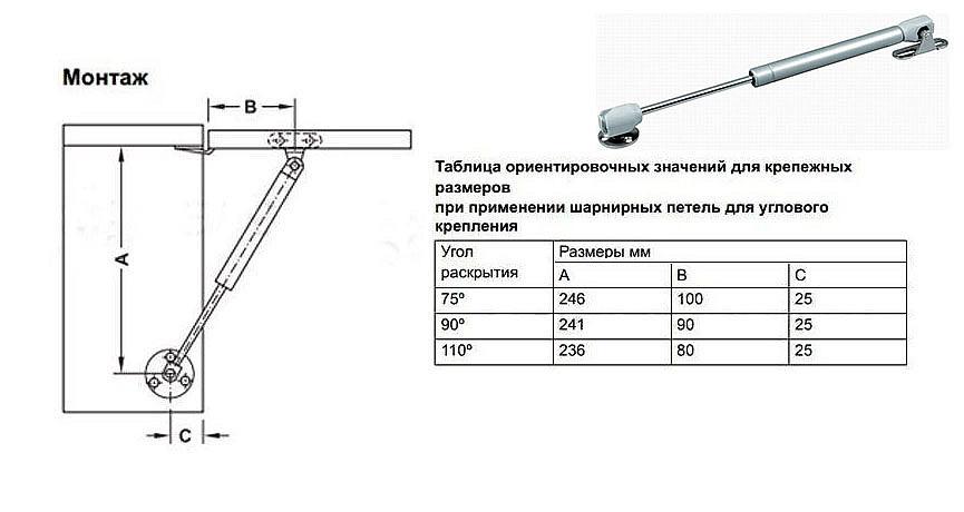 Схема расчета и установки газлифта