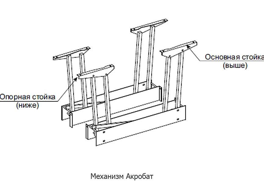 Механизм трансформации для столов Акробат