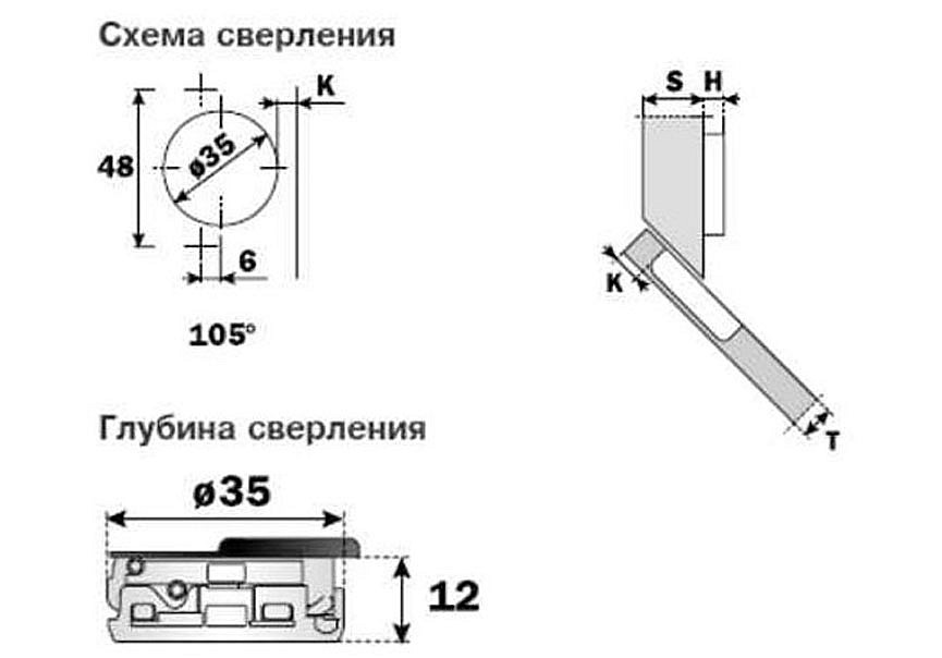 Схема присадки для монтажа доводчика